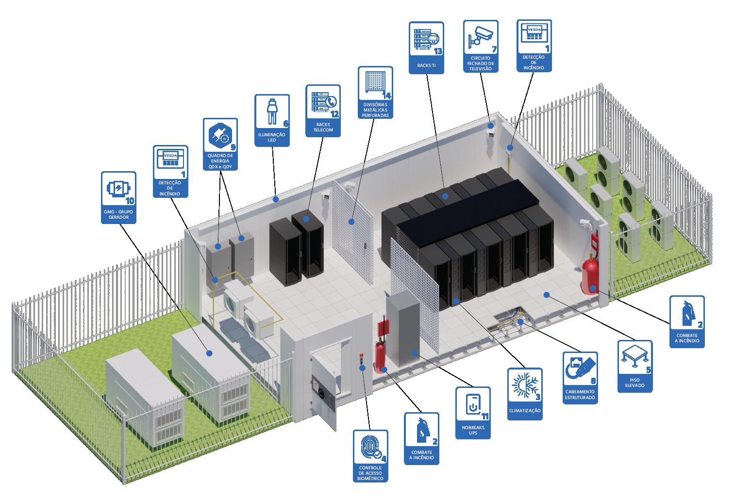 Seguranca-com-integracao-de- sistemas